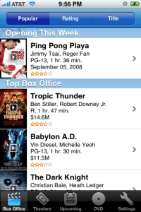 Box Office listed by popularity